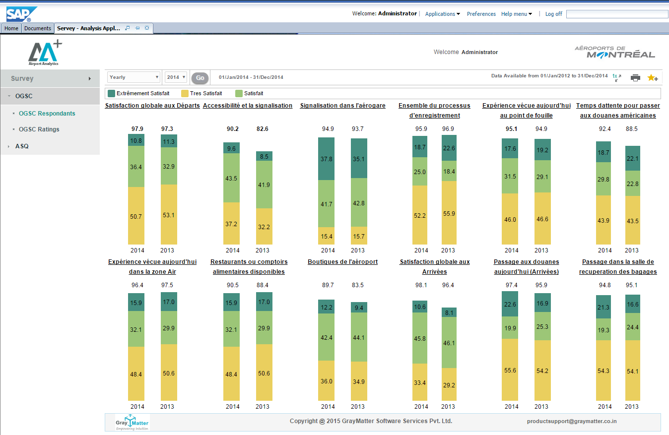 Airport Analytics (AA+) - OGSC Respondants Dashboards